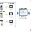 お知らせ ワイヤレステレビドアホン(2019年6月~11月製造のVL-SGD10|VL-SGE30|VL-S